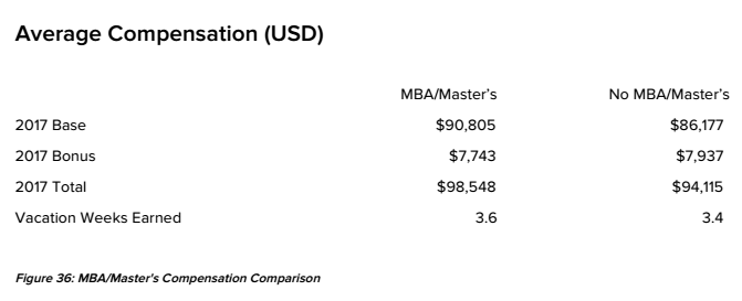 GC accounting compensation report 1